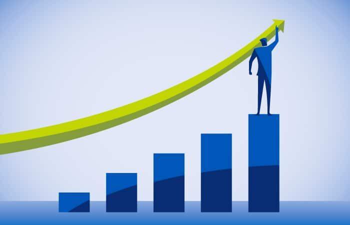 Increasing Graph